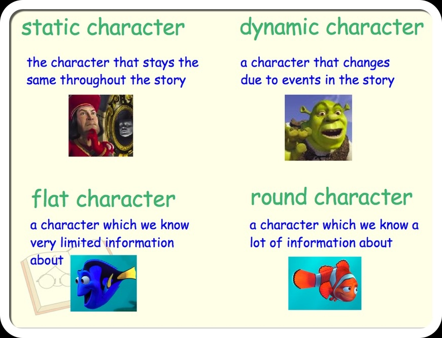 round character examples All characters in a story are either dynamic or static a static character is one who doesn't undergo any significant change in character, personality or perspective over the course of a story.