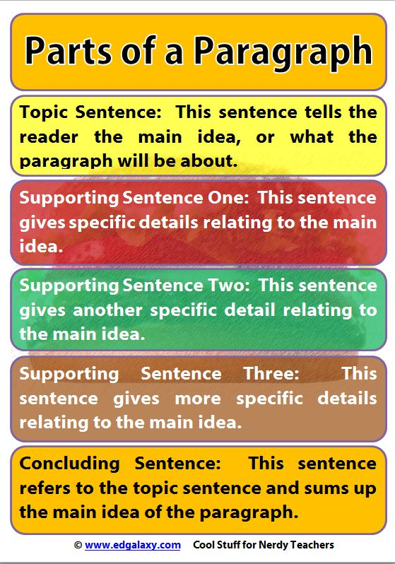 exploring writing paragraphs and essay