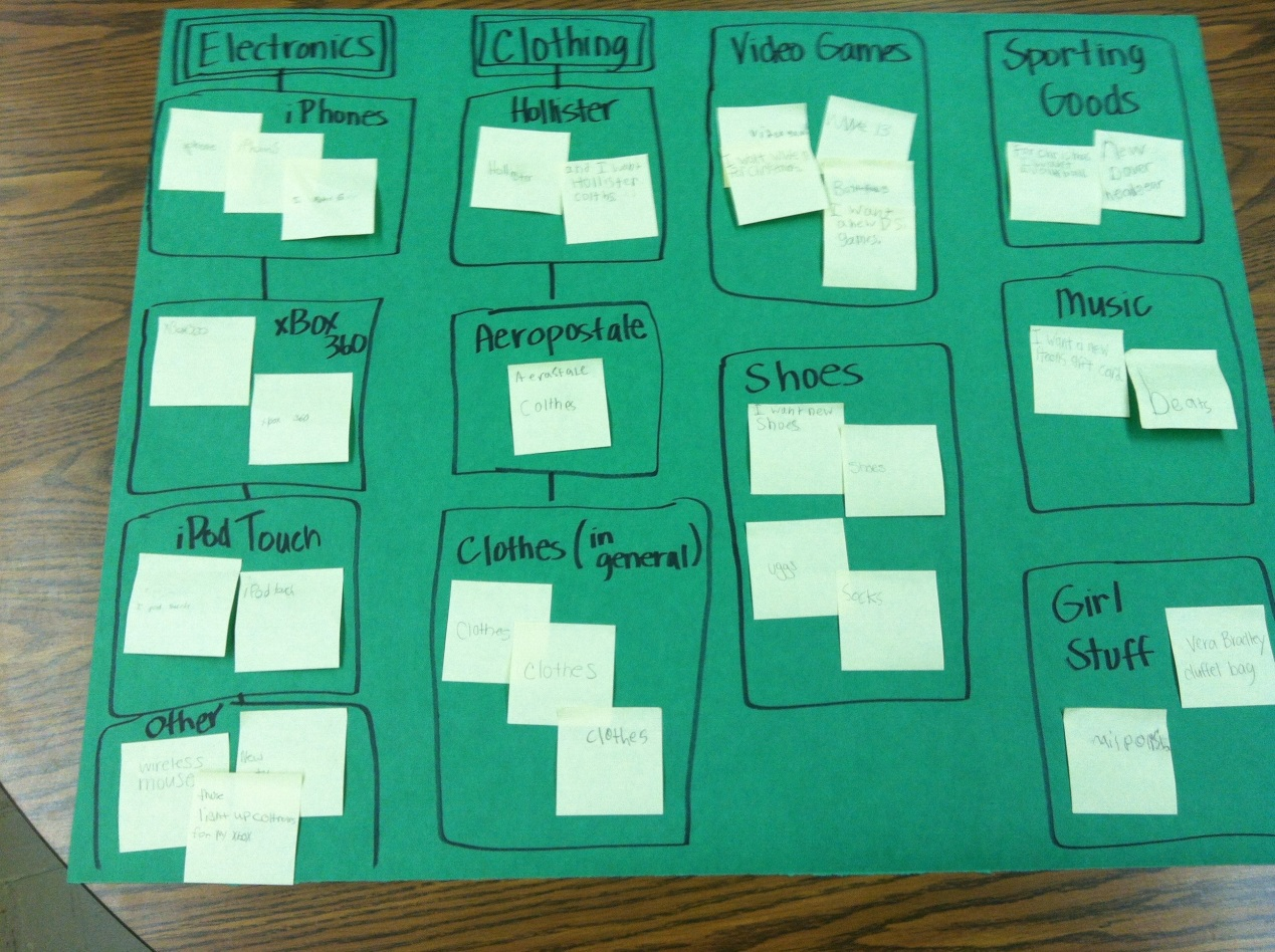 affinity diagram template word