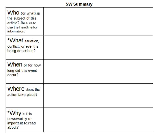 5W Summary screenshot